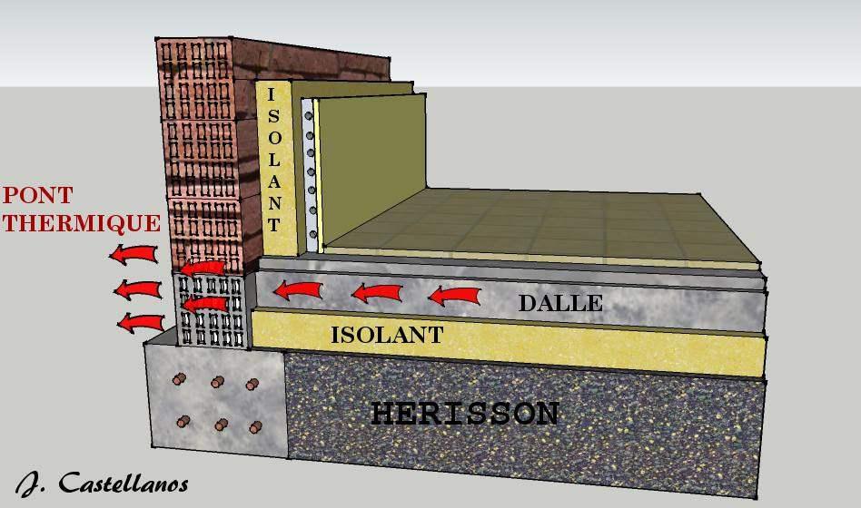 pont thermique definition. Black Bedroom Furniture Sets. Home Design Ideas